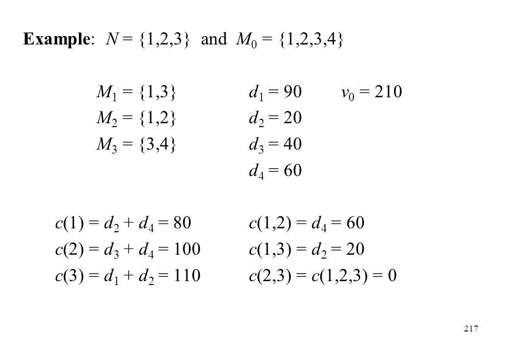 Example: N = {1,2,3} and M 0 = {1,2,3,4} M 1 = {1,3}d 1 = 90v 0 = 210 M 2 = {1,2}d 2 = 20 M 3 = {3,4}d 3 = 40 d 4 = 60 c(1) = d 2 + d 4 = 80c(1,2) = d