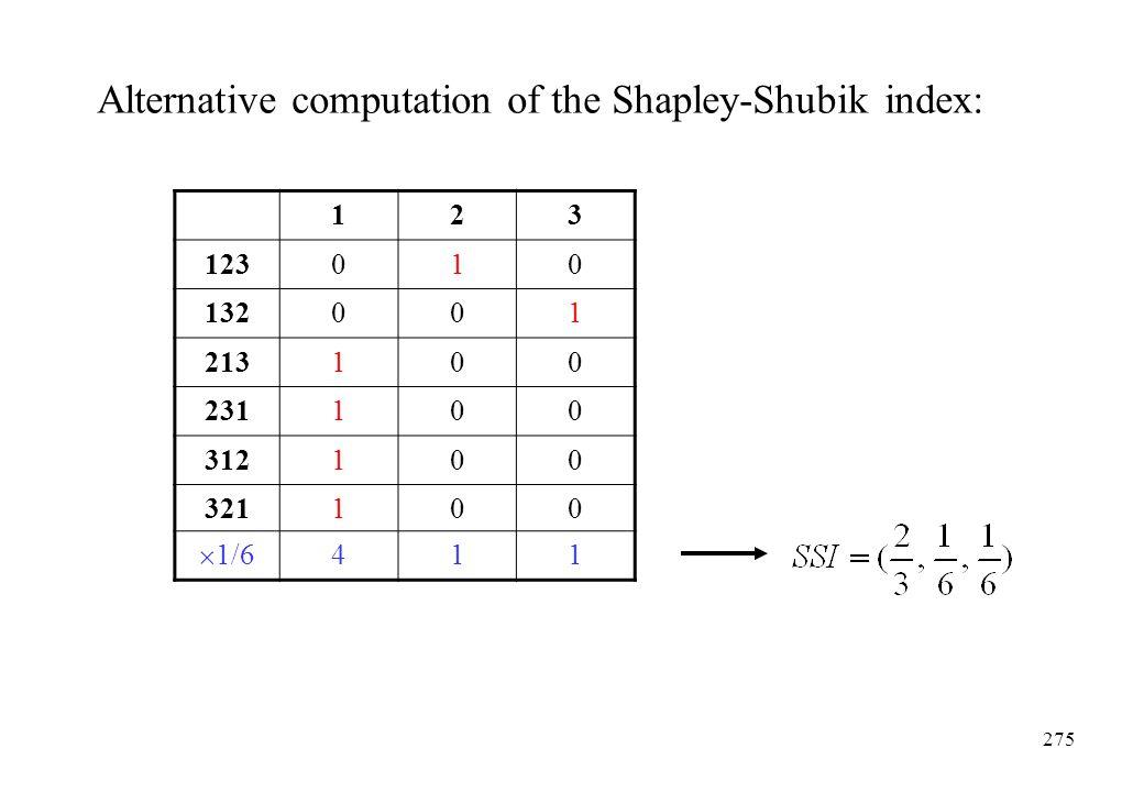 123 123010 132001 213100 231100 312100 321100  1/6 411 Alternative computation of the Shapley-Shubik index: 275