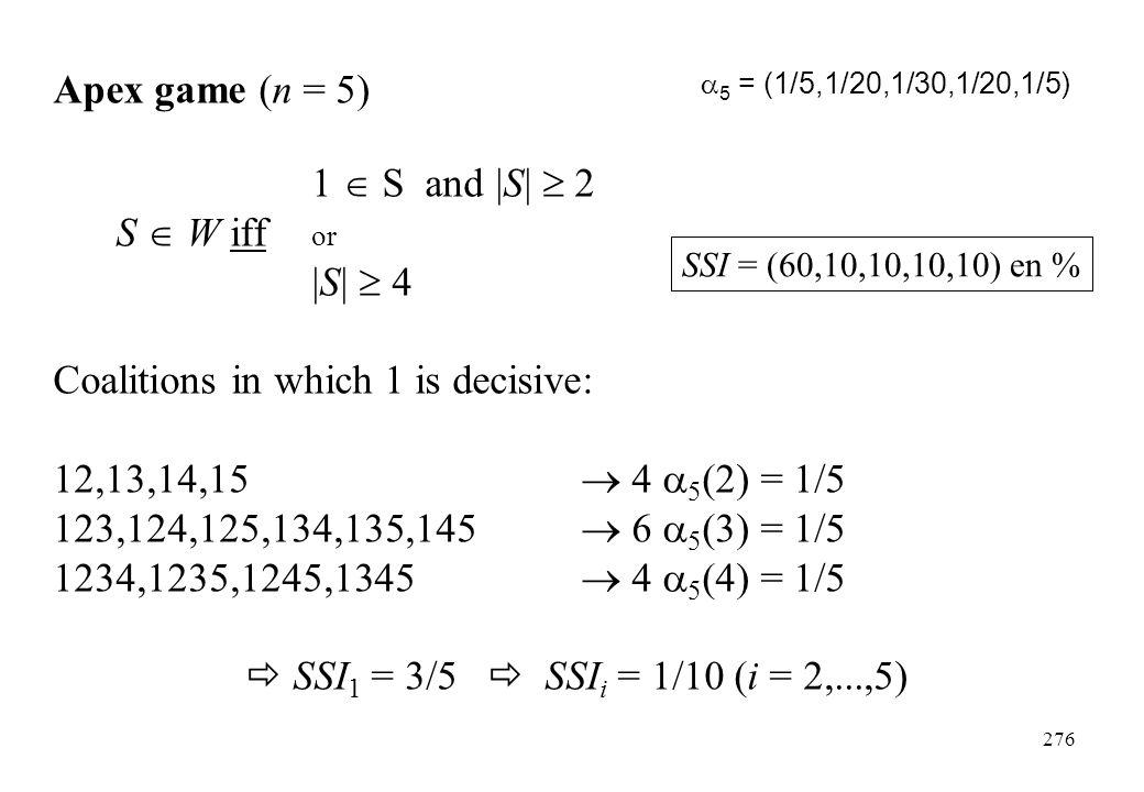 Apex game (n = 5) 1  S and |S|  2 S  W iff or |S|  4 Coalitions in which 1 is decisive: 12,13,14,15  4  5 (2) = 1/5 123,124,125,134,135,145  6