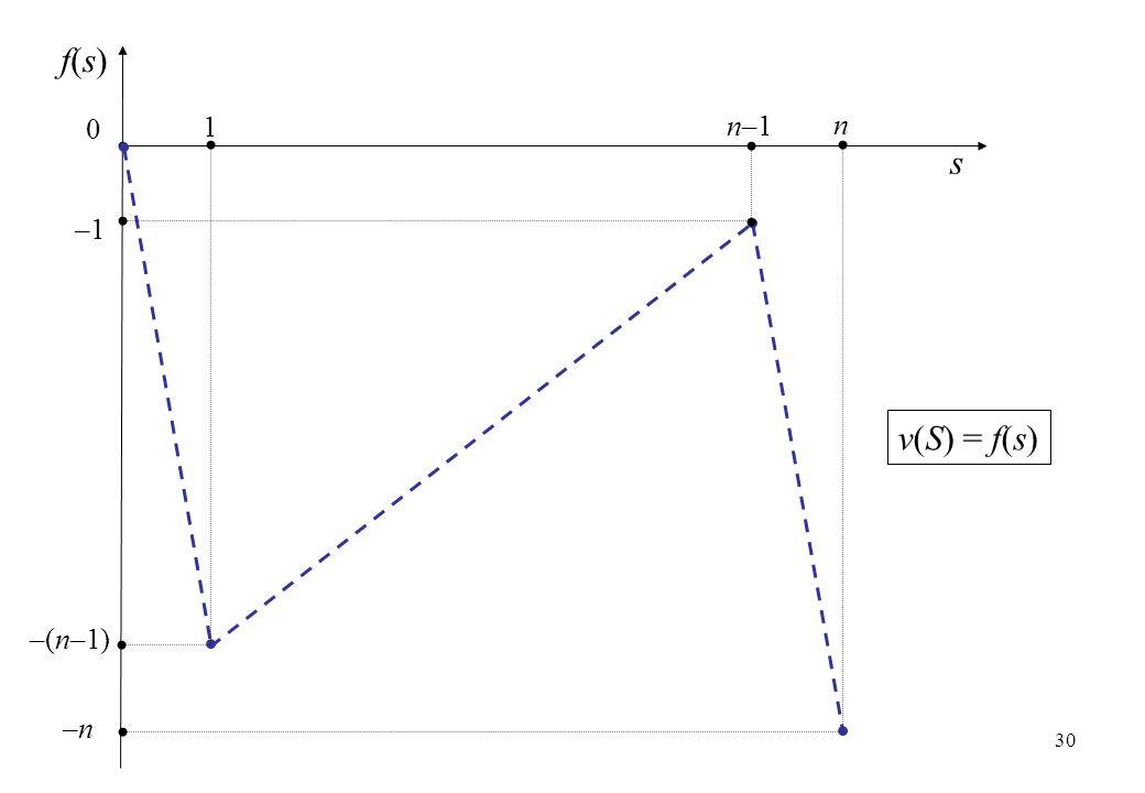 s n 0 1 –n–n f(s)f(s) –(n–1) n–1 –1 v(S) = f(s) 30