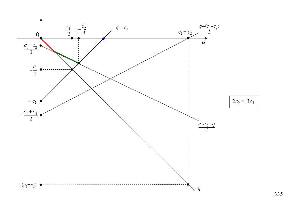 c 1 + c 2 - q q 0 – (c 1 +c 2 ) q – c 1 – c 1 2c 2 < 3c 1 335