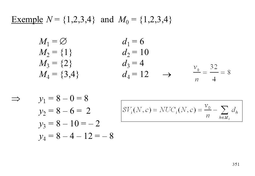 Exemple N = {1,2,3,4} and M 0 = {1,2,3,4} M 1 =  d 1 = 6 M 2 = {1}d 2 = 10 M 3 = {2}d 3 = 4 M 4 = {3,4} d 4 = 12   y 1 = 8 – 0 = 8 y 2 = 8 – 6 = 2