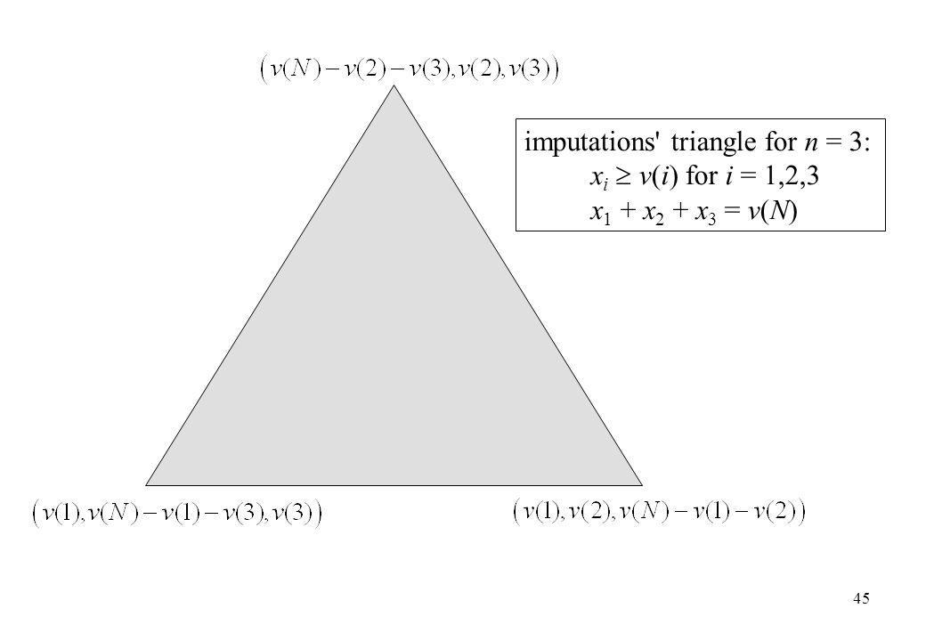 45 imputations' triangle for n = 3: x i  v(i) for i = 1,2,3 x 1 + x 2 + x 3 = v(N)