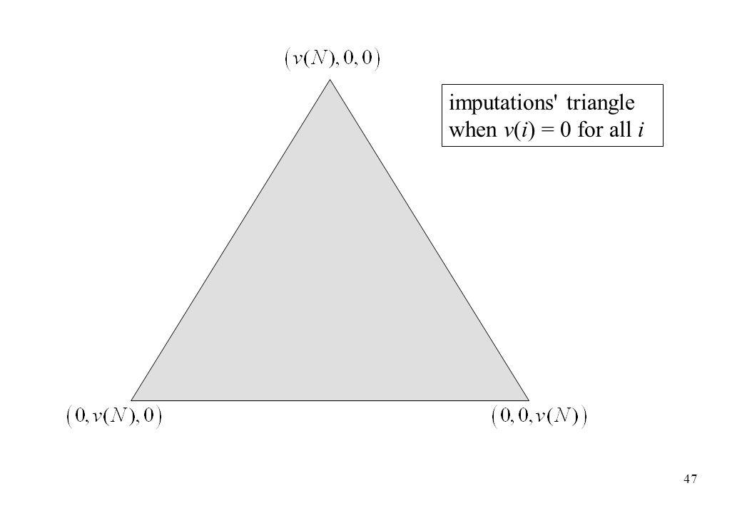 47 imputations' triangle when v(i) = 0 for all i