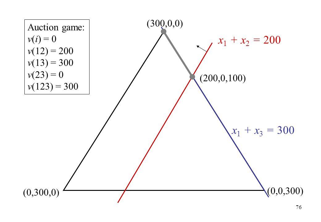 (300,0,0) (0,300,0) x 1 + x 2 = 200 (0,0,300) x 1 + x 3 = 300 (200,0,100) Auction game: v(i) = 0 v(12) = 200 v(13) = 300 v(23) = 0 v(123) = 300 76