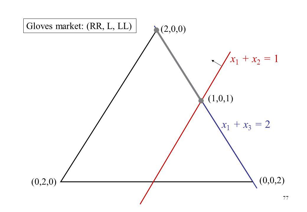 (2,0,0) (0,2,0) x 1 + x 2 = 1 (0,0,2) x 1 + x 3 = 2 (1,0,1) Gloves market: (RR, L, LL) 77