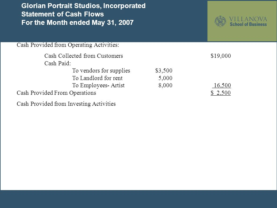 Glorian Portrait Studios, Incorporated Statement of Cash Flows For the Month ended May 31, 2007 Cash Provided from Operating Activities: Cash Collecte
