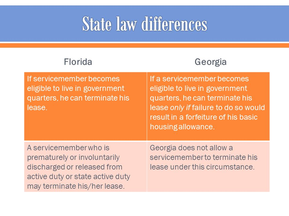 FloridaGeorgia If servicemember becomes eligible to live in government quarters, he can terminate his lease.