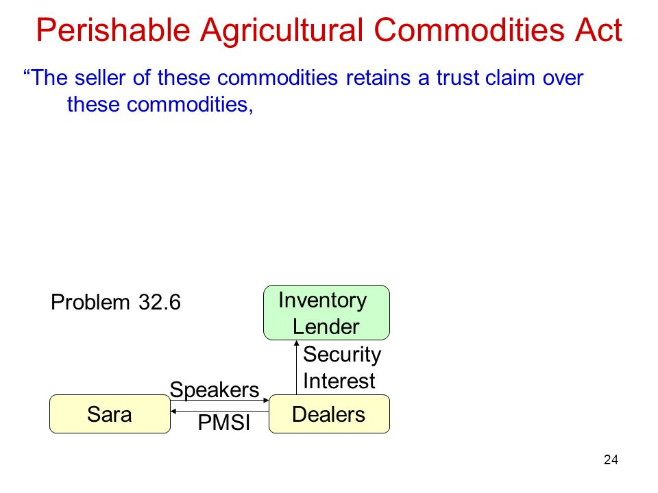 24 Perishable Agricultural Commodities Act The seller of these commodities retains a trust claim over these commodities, DealersSara Inventory Lender Security Interest Speakers PMSI Problem 32.6