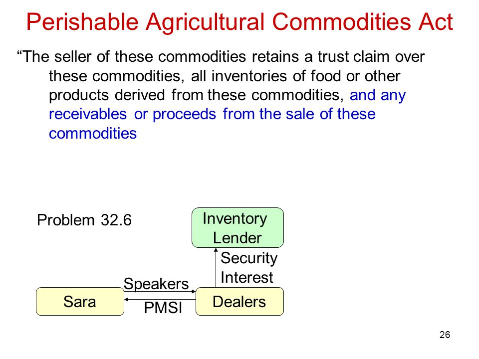 26 Perishable Agricultural Commodities Act The seller of these commodities retains a trust claim over these commodities, all inventories of food or other products derived from these commodities, and any receivables or proceeds from the sale of these commodities DealersSara Inventory Lender Security Interest Speakers PMSI Problem 32.6