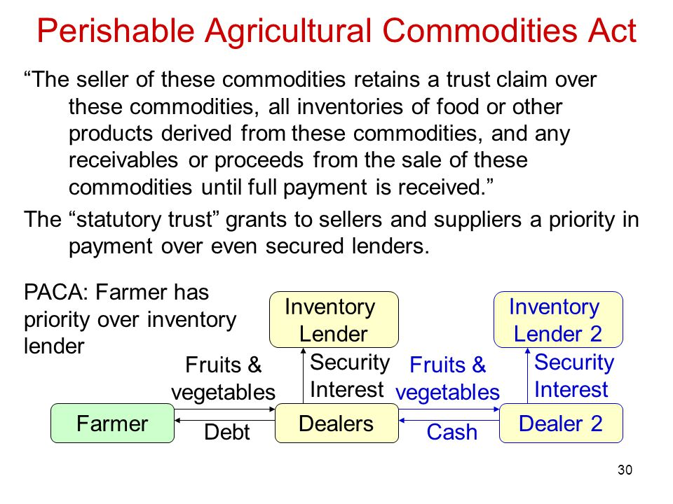 30 Perishable Agricultural Commodities Act The seller of these commodities retains a trust claim over these commodities, all inventories of food or other products derived from these commodities, and any receivables or proceeds from the sale of these commodities until full payment is received. The statutory trust grants to sellers and suppliers a priority in payment over even secured lenders.