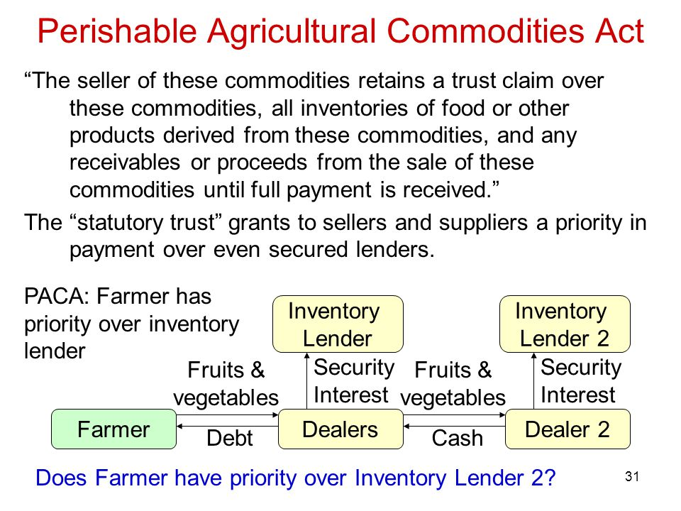 31 Perishable Agricultural Commodities Act The seller of these commodities retains a trust claim over these commodities, all inventories of food or other products derived from these commodities, and any receivables or proceeds from the sale of these commodities until full payment is received. The statutory trust grants to sellers and suppliers a priority in payment over even secured lenders.