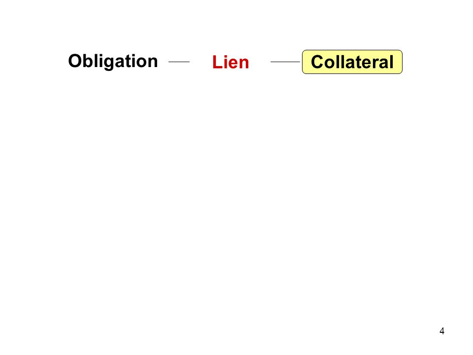 4 Collateral Obligation Lien