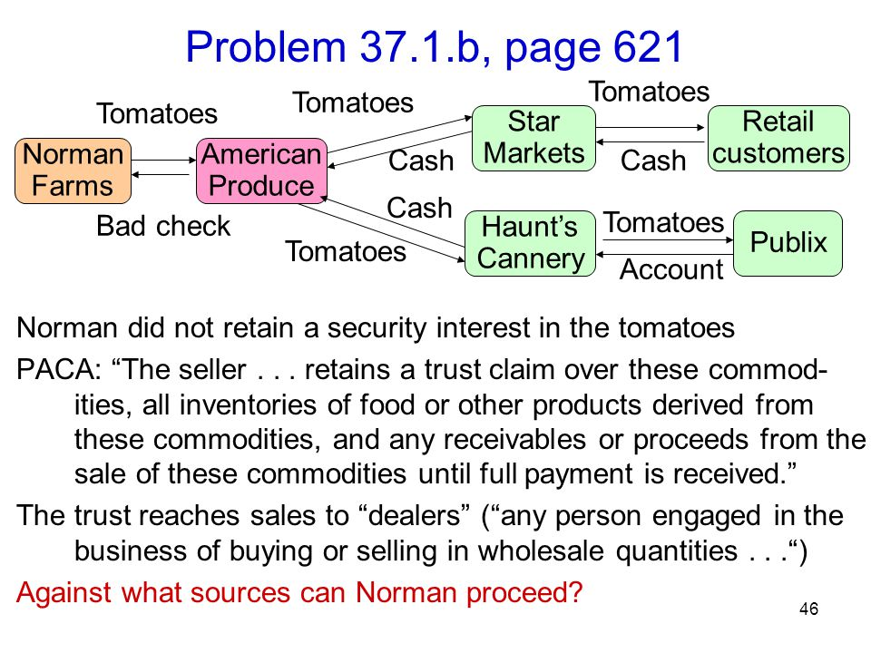 46 Problem 37.1.b, page 621 Norman did not retain a security interest in the tomatoes PACA: The seller...