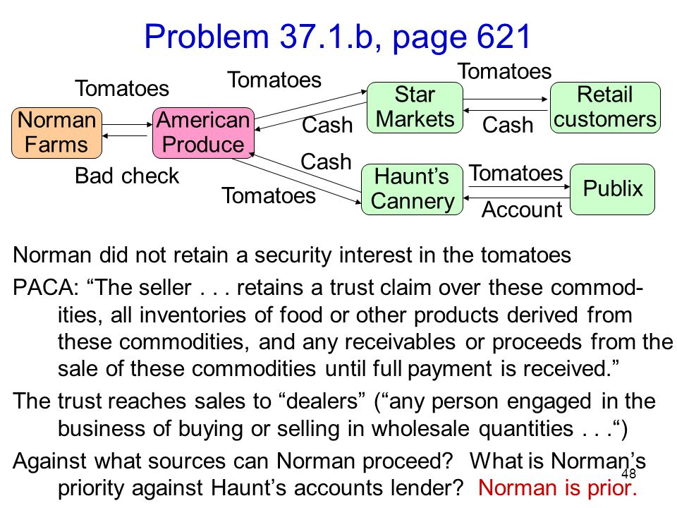 48 Problem 37.1.b, page 621 Norman did not retain a security interest in the tomatoes PACA: The seller...