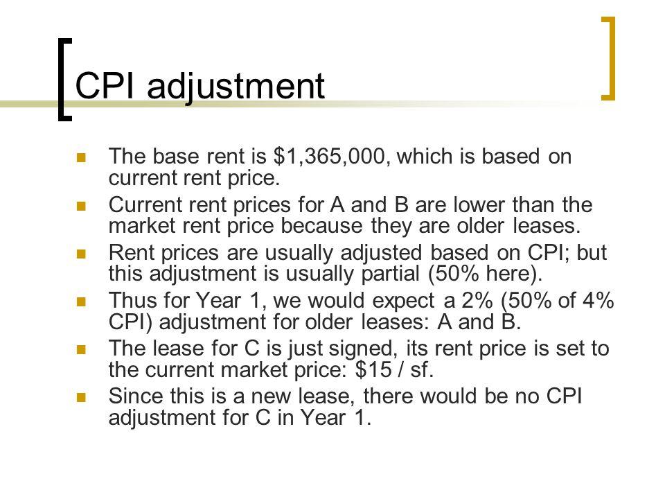 Pro forma rental income and CPI adjustments; horizon = 5