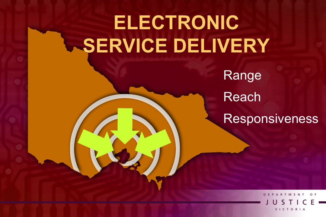 ELECTRONIC SERVICE DELIVERY Range Reach Responsiveness