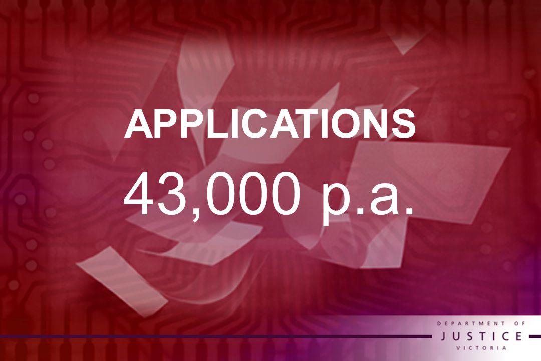 43,000 p.a. APPLICATIONS