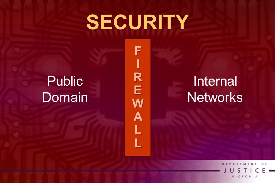 SECURITY Public Domain Internal Networks FIREWALLFIREWALL FIREWALLFIREWALL