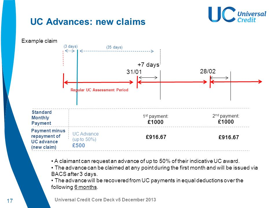 17 Universal Credit Core Deck v5 December 2013 A claimant can request an advance of up to 50% of their indicative UC award.