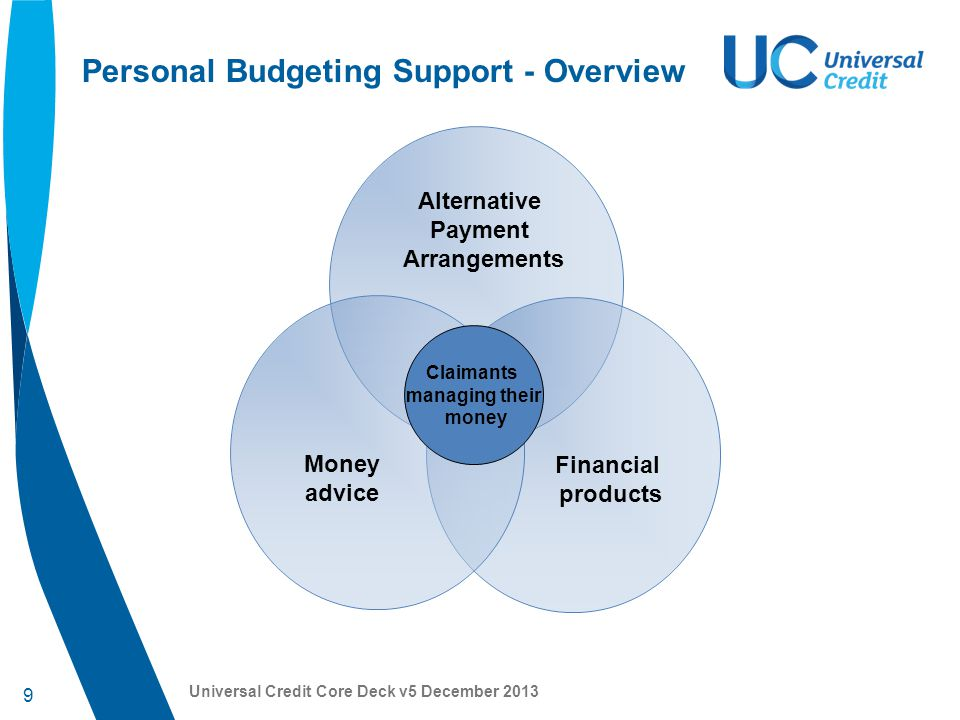 9 Universal Credit Core Deck v5 December 2013 Alternative Payment Arrangements Financial products Money advice Claimants managing their money Personal Budgeting Support - Overview