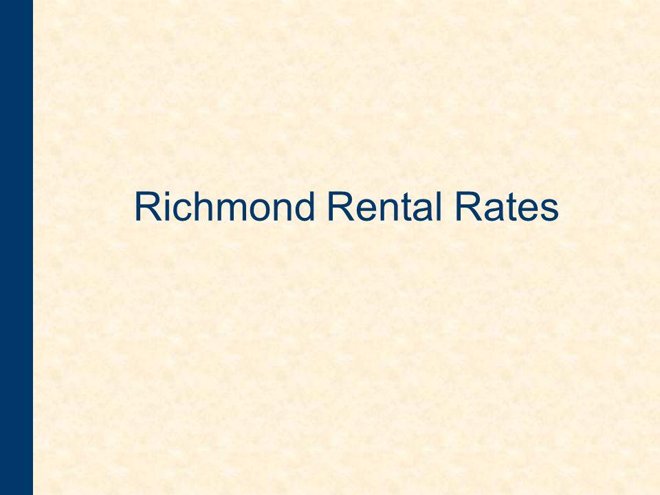 Richmond Rental Rates
