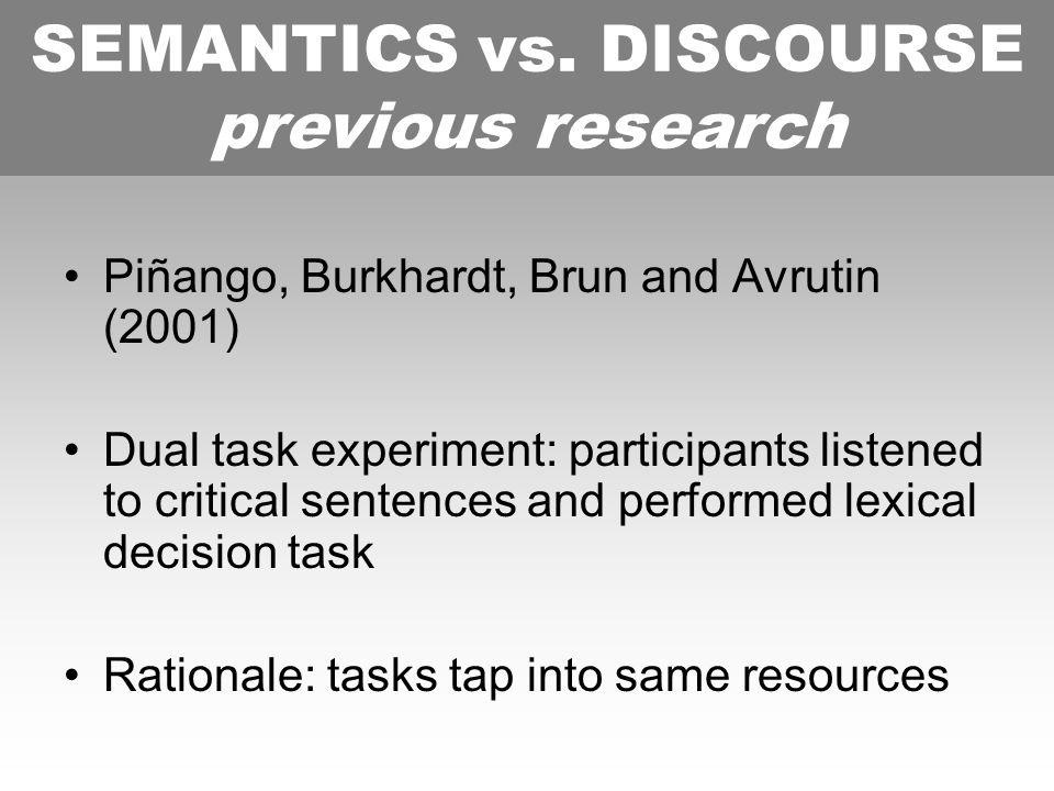 SEMANTICS vs. DISCOURSE previous research Piñango, Burkhardt, Brun and Avrutin (2001) Dual task experiment: participants listened to critical sentence