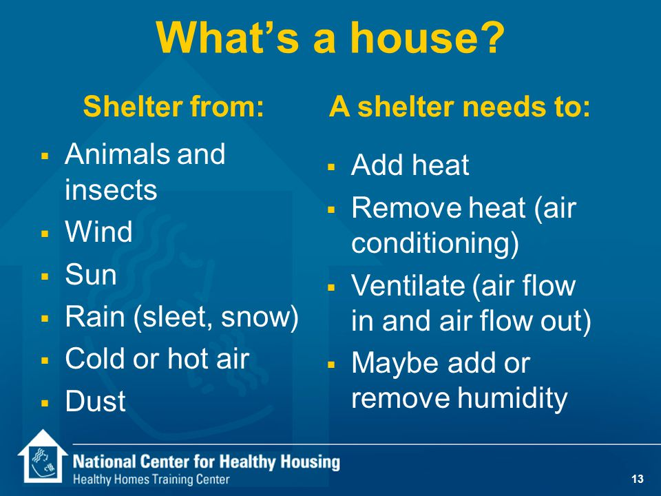 13 What's a house?  Animals and insects  Wind  Sun  Rain (sleet, snow)  Cold or hot air  Dust Shelter from:A shelter needs to:  Add heat  Remo