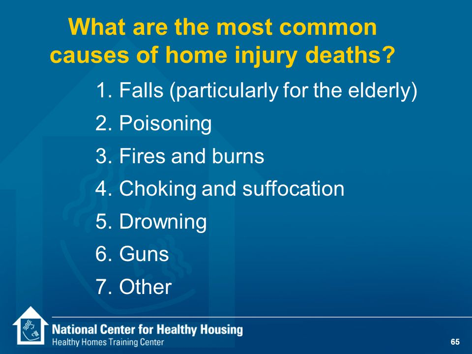 65 What are the most common causes of home injury deaths? 1.Falls (particularly for the elderly) 2.Poisoning 3.Fires and burns 4.Choking and suffocati