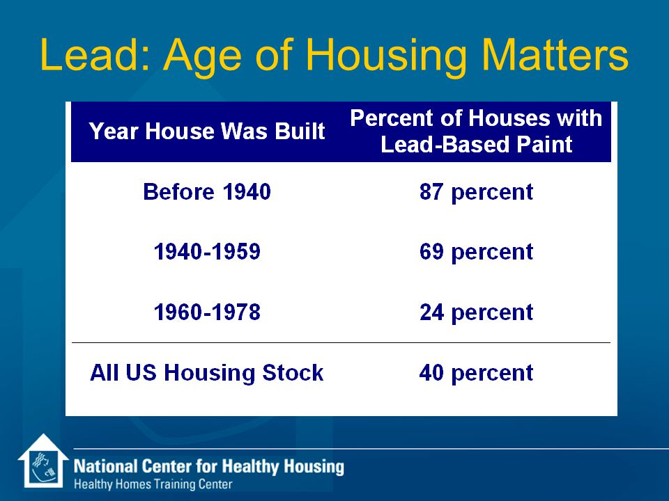 Lead: Age of Housing Matters