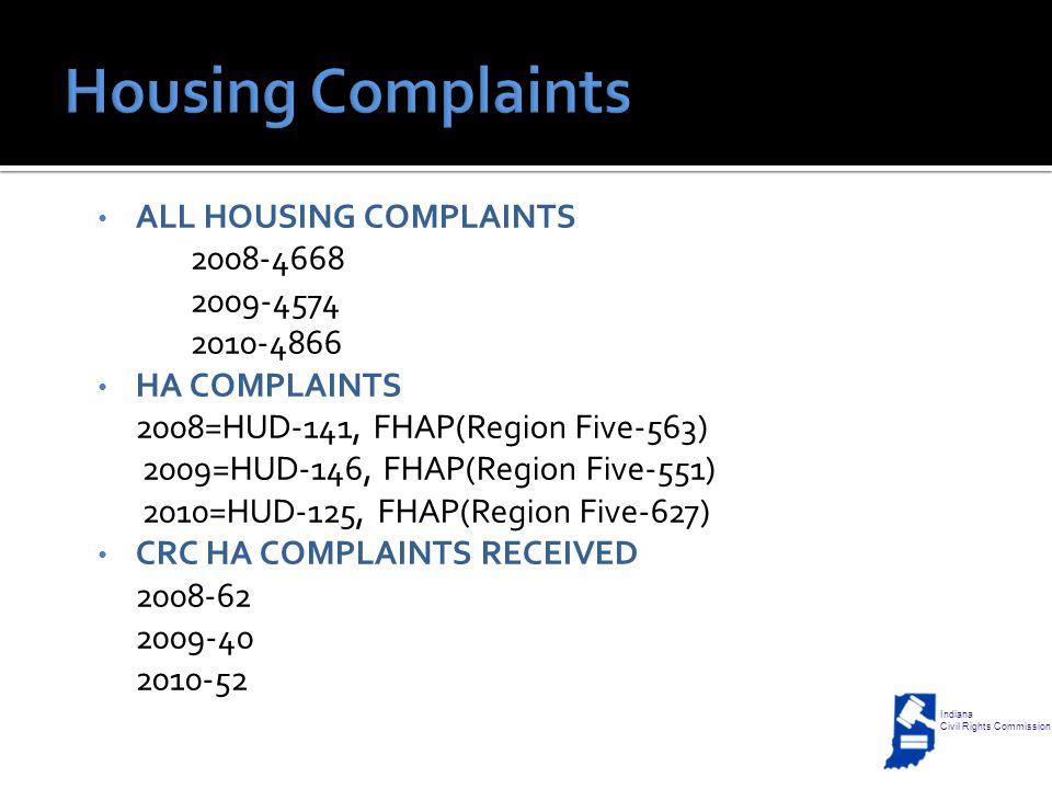 ALL HOUSING COMPLAINTS 2008-4668 2009-4574 2010-4866 HA COMPLAINTS 2008=HUD-141, FHAP(Region Five-563) 2009=HUD-146, FHAP(Region Five-551) 2010=HUD-125, FHAP(Region Five-627) CRC HA COMPLAINTS RECEIVED 2008-62 2009-40 2010-52 Indiana Civil Rights Commission