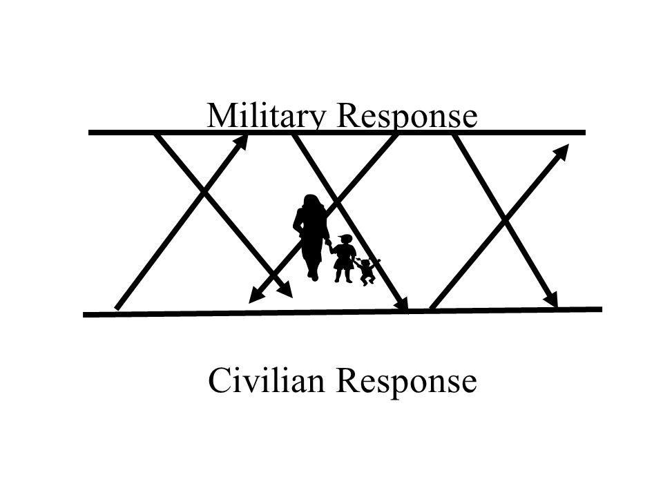 Military Response Civilian Response