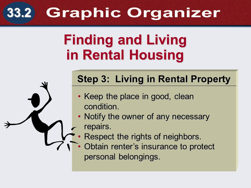 Understanding Business and Personal Law Responsibilities of Landlord and Tenant Section 33.2 Renting a Place to Live 33.2 Finding and Living in Rental Housing Step 3: Living in Rental Property Keep the place in good, clean condition.Keep the place in good, clean condition.
