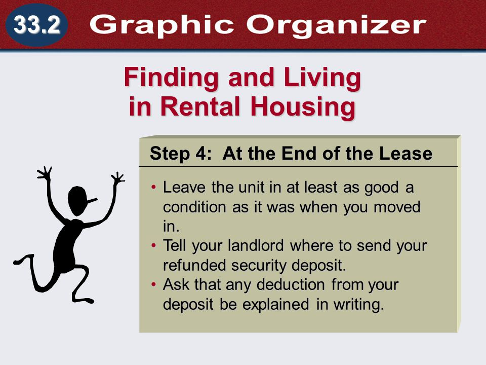 Understanding Business and Personal Law Responsibilities of Landlord and Tenant Section 33.2 Renting a Place to Live 33.2 Finding and Living in Rental Housing Step 4: At the End of the Lease Leave the unit in at least as good a condition as it was when you moved in.Leave the unit in at least as good a condition as it was when you moved in.