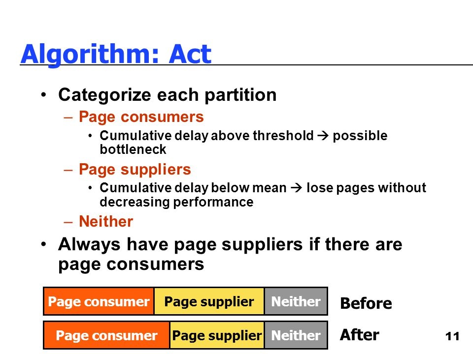 11 Algorithm: Act Categorize each partition –Page consumers Cumulative delay above threshold  possible bottleneck –Page suppliers Cumulative delay below mean  lose pages without decreasing performance –Neither Always have page suppliers if there are page consumers Page consumerPage supplierNeither Page consumerPage supplierNeither Before After