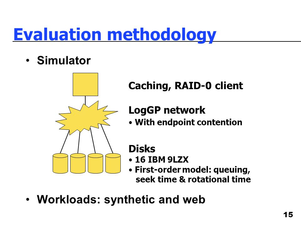 15 Evaluation methodology Simulator Workloads: synthetic and web Caching, RAID-0 client LogGP network With endpoint contention Disks 16 IBM 9LZX First