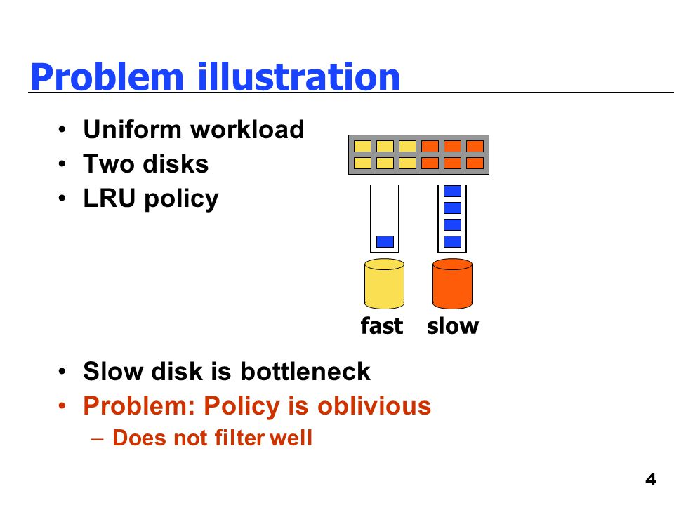 4 Problem illustration Uniform workload Two disks LRU policy Slow disk is bottleneck Problem: Policy is oblivious –Does not filter well fastslow
