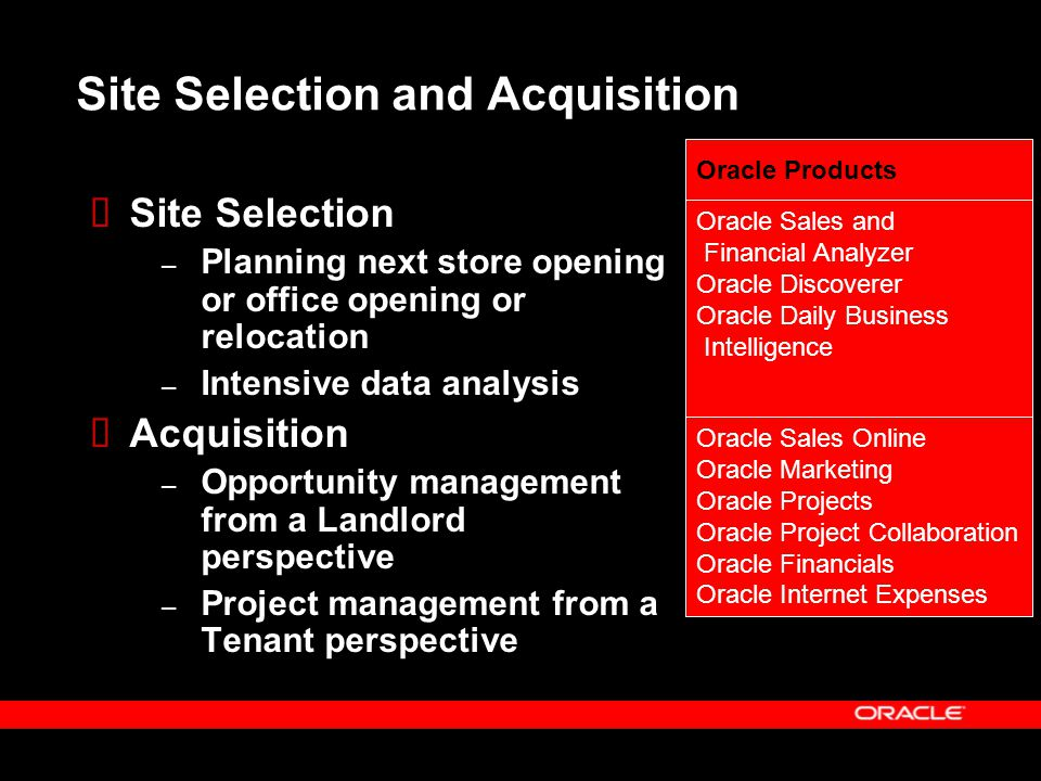 Site Selection and Acquisition  Site Selection – Planning next store opening or office opening or relocation – Intensive data analysis  Acquisition