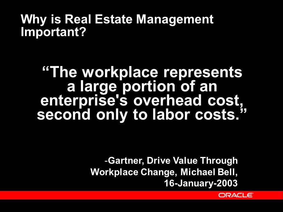 The Real Estate Market Oracle Real Estate Management