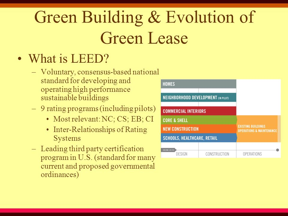 Green Leasing in LEED – EB Context At Least 28 Points (Maybe More) Require Some Level of Tenant Participation (Excluding Cost Allocation Issues): –Alternative transportation –Light pollution reduction –Water efficiency –Sustainable purchasing –Solid waste management & reduction –Occupant comfort –Tenant construction IAQ and waste –Daylighting & views –Green cleaning