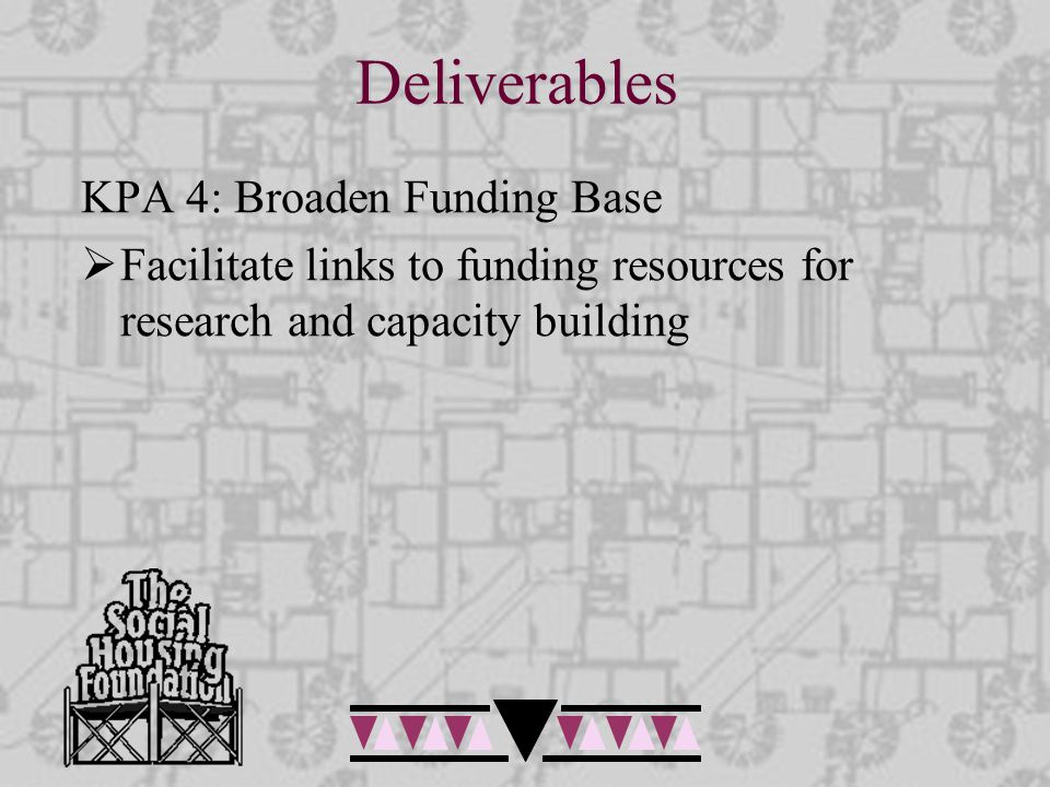 Deliverables KPA 4: Broaden Funding Base  Facilitate links to funding resources for research and capacity building