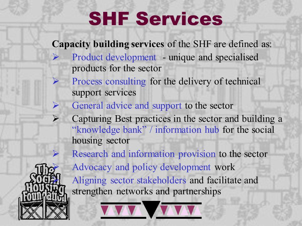 Key focus on Social Medium Density Housing (Budget 4) and sub programmes  Social Housing  Rental Housing/small landlord/backyard  Hostels  Communal and Cooperatives  Public Rental Housing and  Transitional Housing