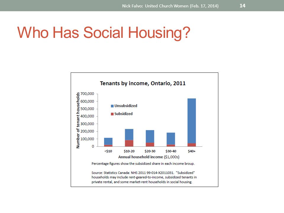 Who Has Social Housing Nick Falvo: United Church Women (Feb. 17, 2014) 14