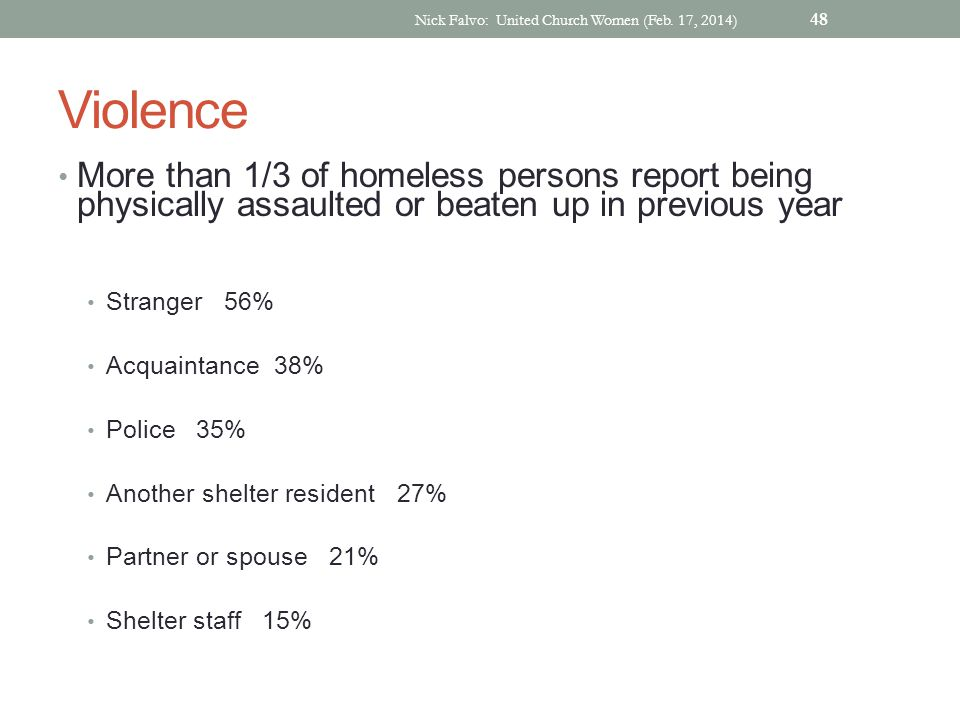 Violence More than 1/3 of homeless persons report being physically assaulted or beaten up in previous year Stranger 56% Acquaintance 38% Police 35% Another shelter resident 27% Partner or spouse 21% Shelter staff 15% Nick Falvo: United Church Women (Feb.