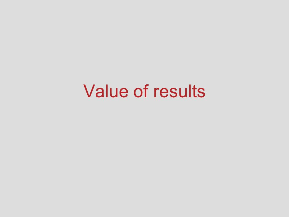 Value of results