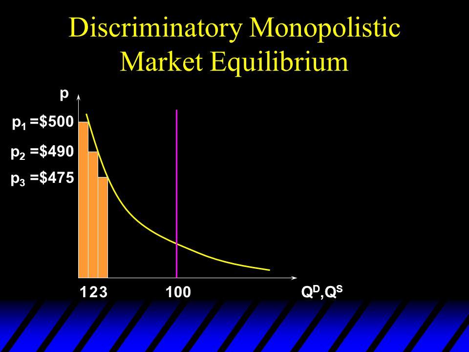 Discriminatory Monopolistic Market Equilibrium p Q D,Q S 100 p 1 =$500 p 2 =$490 12