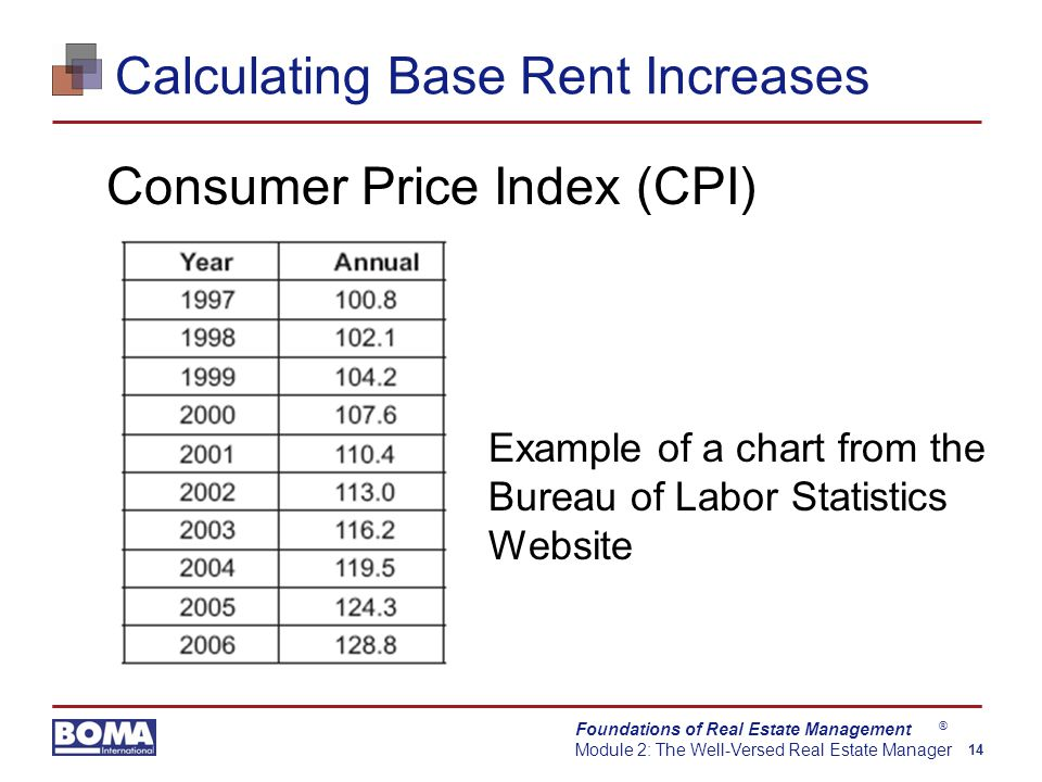 Foundations of Real Estate Management Module 2: The Well-Versed Real Estate Manager 14 ® Calculating Base Rent Increases Consumer Price Index (CPI) Ex