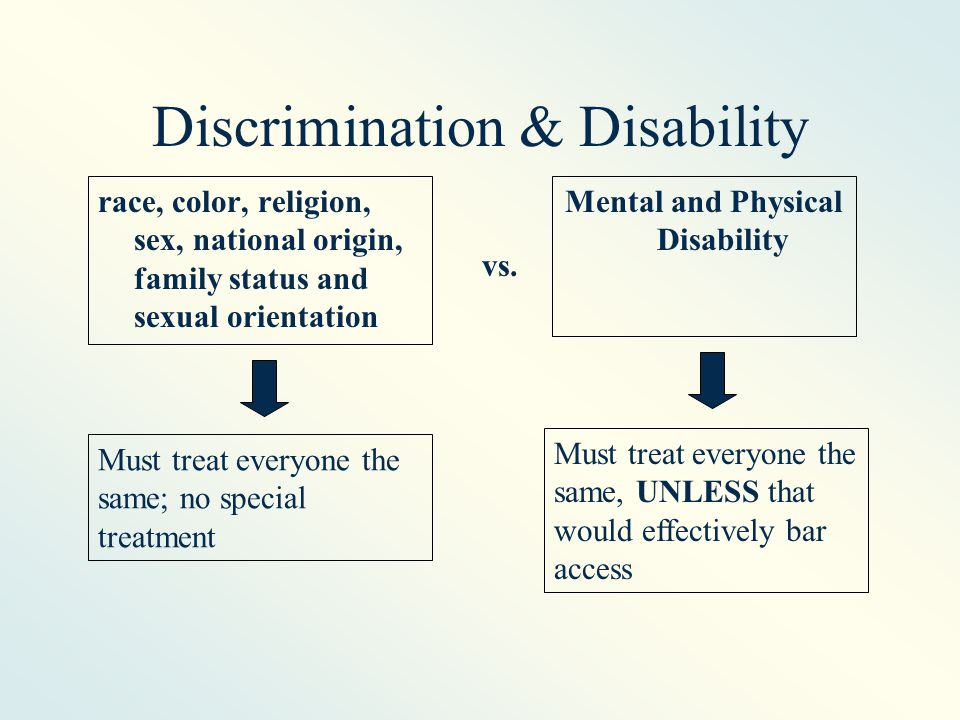 Discrimination & Disability race, color, religion, sex, national origin, family status and sexual orientation Mental and Physical Disability vs.