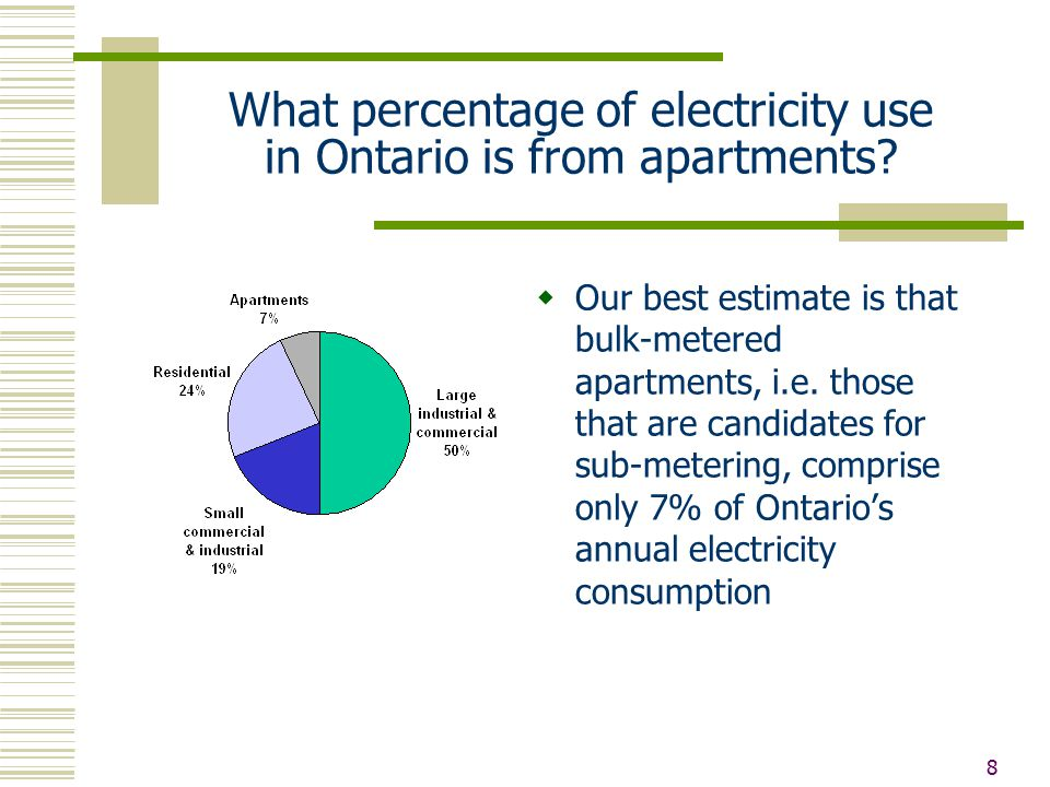 9 Tenants and electricity use Currently:  most tenants in multi-residential private rental sector pay for utilities in their rent  estimated that 85% to 90% of multi-residential buildings are bulk-metered, and most Ontario apartment buildings are not electrically heated  most social housing tenants pay for utilities in their rent; only 18% of tenants pay electricity bills directly