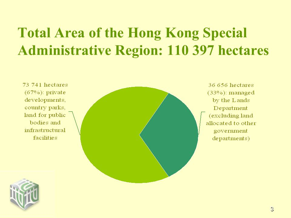 3 Total Area of the Hong Kong Special Administrative Region: 110 397 hectares